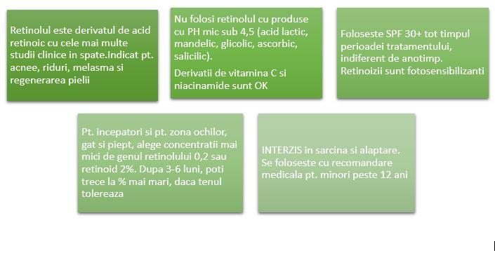 retinol grafic